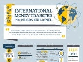International money transfer providers explained