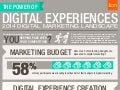 2014 Digital Marketing Landscape [Infographic]