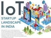 IoT Startup Landscape in India - Part I