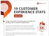 19 Customer Experience Statistics for 2019