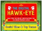 The Digital Hawk Eye - Phase 2 of #IPL2014