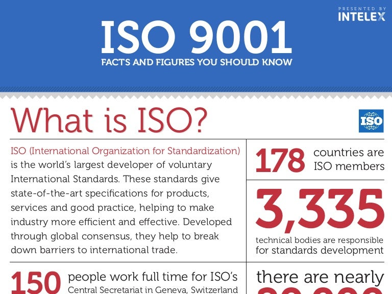 ISO 9001 - Facts and Figures You Should Know (Infographic)