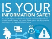 Is your information safe from data breaches