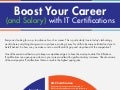 Boost Your Career (and Salary) with IT Certifications