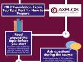 ITIL® Foundation Exam Top Tips - Part 1 - How to Prepare - Infographic