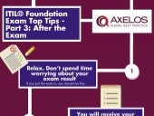 ITIL® Foundation Exam Top Tips - Part-3 - After the Exam - Infographic
