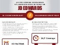 Infographic: Eye-Opening Comparison of Adminstration Options for JD Edwards