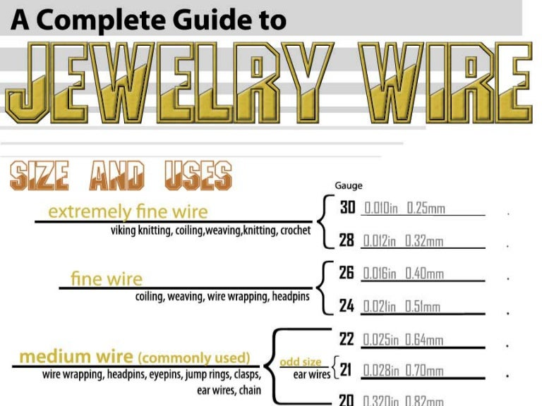 The complete guide to jewelry wire greentooth Choice Image