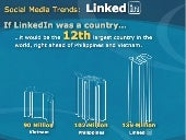 Unleash the Power of LinkedIn