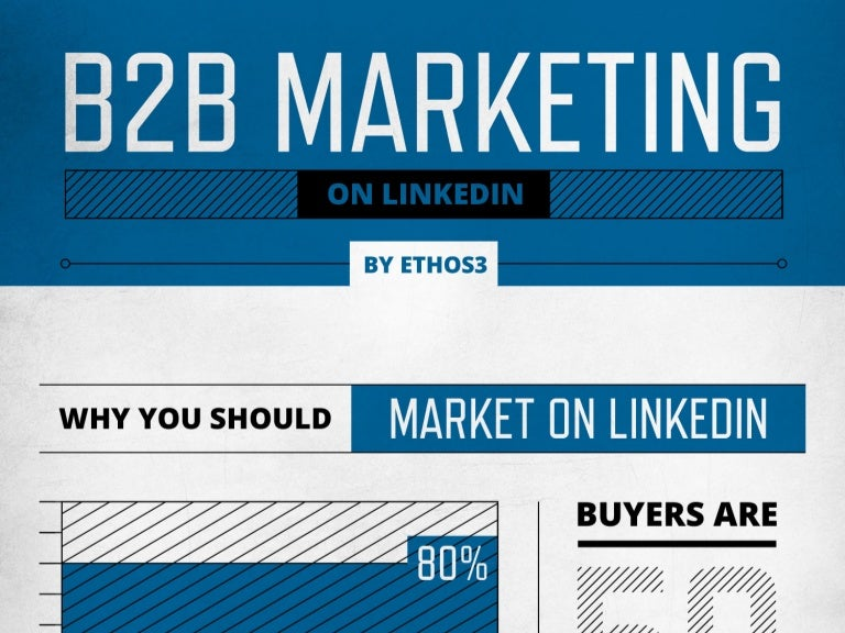 How To Succeed at B2B Marketing on LinkedIn (Infographic)