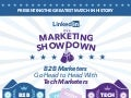 It's a Marketing Showdown! B2B Marketers Go Head to Head with Tech Marketers