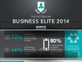 LMS Business Elite Infographic