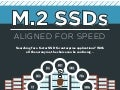 M.2 SSDs: Aligned for Speed – Infographic