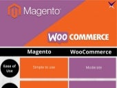 Magento vs. Woocommerce: Which One Is Better?