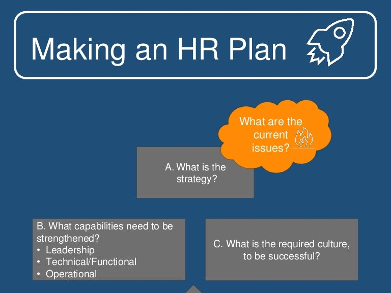 How To Make An Hr Plan