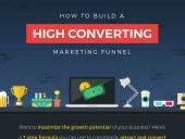 How To Build A High Converting Marketing Funnel (Infographic)