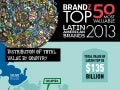 BrandZ Top 50 Latin American Brands