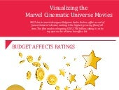 Visualizing Marvel Cinematic Universe Movies