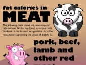 Meat fats
