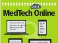 Digital Health Tech Soars to New Heights in 2013