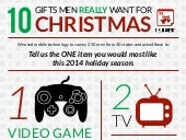 10 Gifts Men Really Want For Christmas 2014