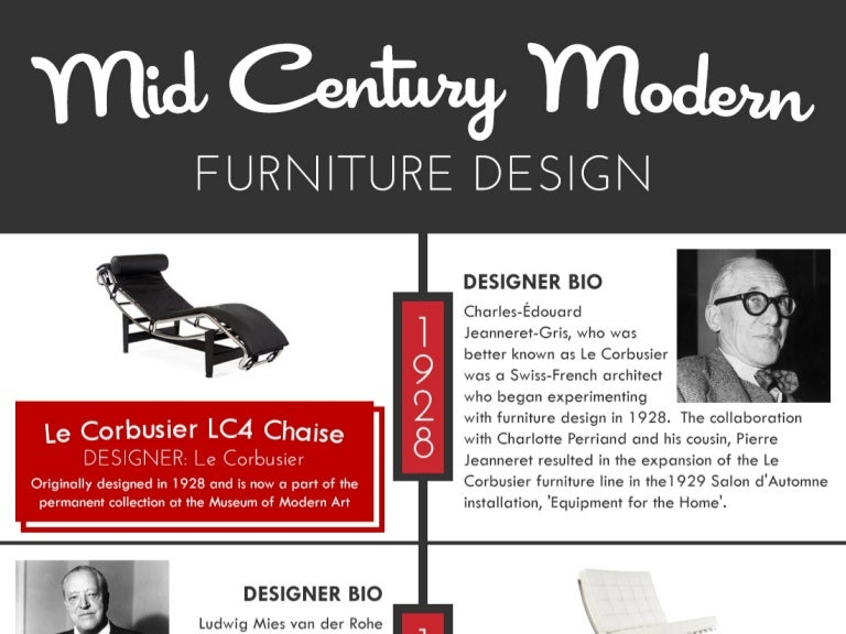 . A History of Mid Century Modern Furniture Design