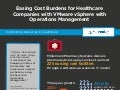 VMware Case Study Infographic - Millennium Pharmacy Systems