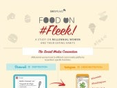 Millennial Mom's Eating Habits - Infographic Study