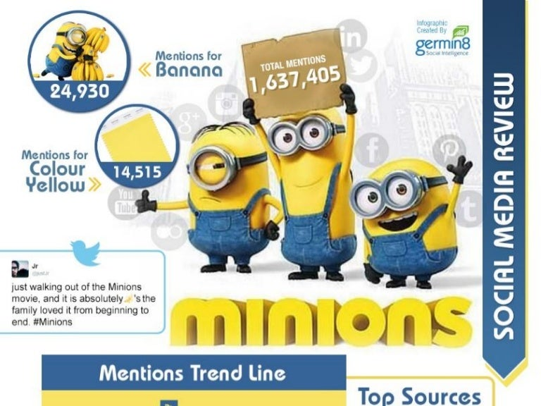 minions social media review. Black Bedroom Furniture Sets. Home Design Ideas