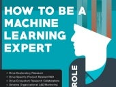 How to become a Machine Learning Expert