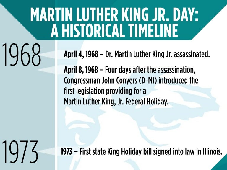 Martin Luther King Jr Day A Historical Timeline