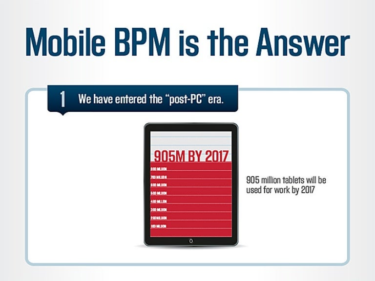 bpm mobile