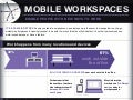 Mobile Workspaces: Enable People with New Ways to Work [Infographic]