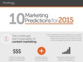 Marketing Predictions 2015