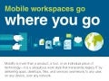 Mobile Workspaces Go Where You Go [Infographic]