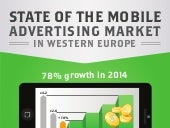 HiMedia Mobvious Infographic state of the mobile ad market