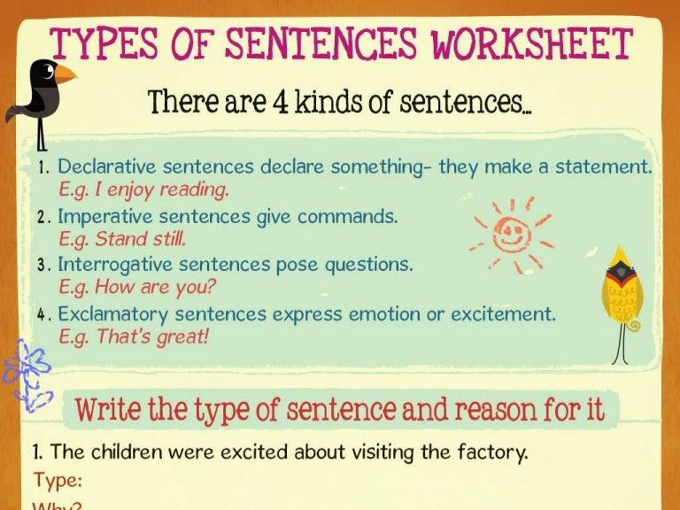 Types of Sentences Worksheet for Kids Mocomi – 4 Types of Sentences Worksheet