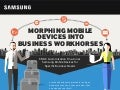 Morphing Mobile Devices Into Business Workhorses