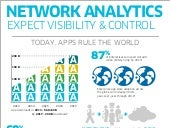 Network Analytics -  Expect Visibility & Control
