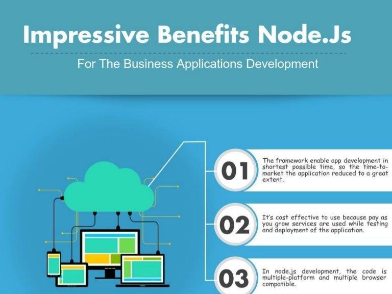 Node js Development Benefits For Business Applications