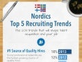 Nordics Recruiting Trends infographic 2013