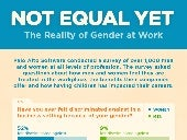 #NotEqualYet - The Reality of Gender at Work