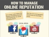 How to Manage Online Reputation