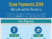 Open payments 2014
