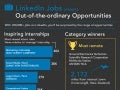 Out-of-the-Ordinary Job Opportunities on LinkedIn