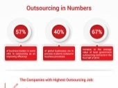 PECB Infographic - Outsourcing in numbers