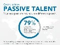 Getting to Know Passive  Talent | Infographic