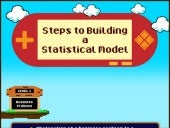Infographic: Steps to Building a Statistical Model