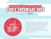 PechaKucha: The Japanese-inspired Presentation Format