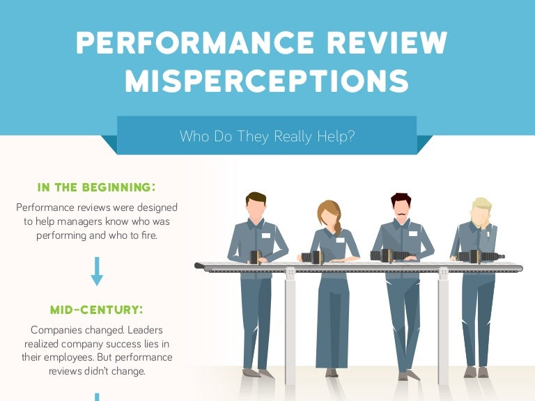 Performance Review Misperceptions [Infographic]